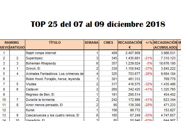 Top25 COMPLETO 7 al 9 diciembre