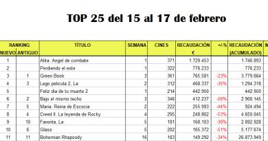 Top25 COMPLETO 15 al 17 febrero