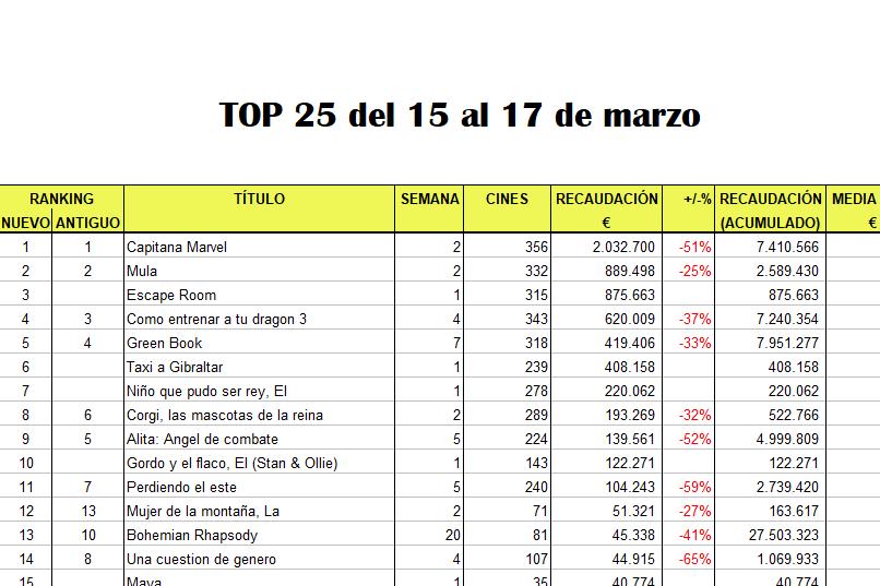 Top25 COMPLETO 15 17 marzo