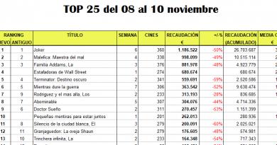 Top 25 COMPLETO 8 al 10 noviembre