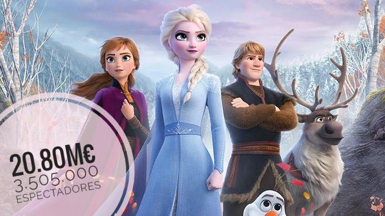 Decimos adiós a Frozen II