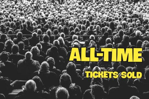 All time films tickets sold Spain