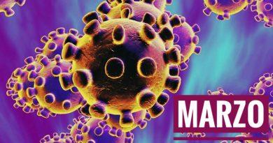 Marzo el coronavirus hace estragos